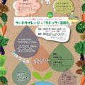 坂井市エコアクション事業「フードマイレージでストップ!温暖化」